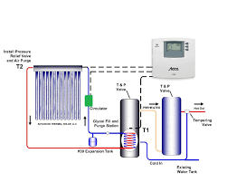 used hot water heater. Modren Used Inside Used Hot Water Heater