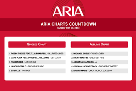 Australian Music Charts 2013 A No 3 In Aria Charts Official Com News Blog