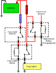 2000 dodge neon fog light wiring diagram wiring diagram sample dodge fog light wiring diagram wiring diagram basic 2000 dodge neon fog light wiring diagram