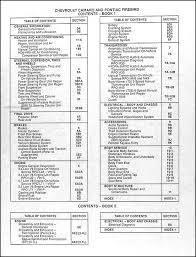 1994 camaro firebird trans am repair shop manual 2 volume set 1994 camaro firebird trans am repair shop manual 2 volume set original