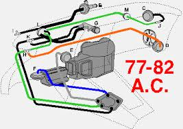 1971 chevy fuse box tractor repair wiring diagram 1969 camaro horn diagram besides fuse box for 2003 chevy avalanche in addition 3 pin turn
