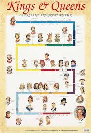 Kings And Queens Of Great Britain Chart Kings And Queens Laminated Posters Schofield Sims