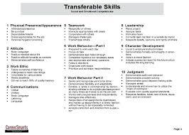 Skills To List On Your Resume List Of Resume Skills Examples Rome Fontanacountryinn Com