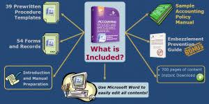 Accounting Manual Template Free Download Accounting Policies And Procedures Manual Bizmanualz