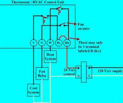 bryant furnace wire colors images blue wire photo jason wire a thermostat how to wire it