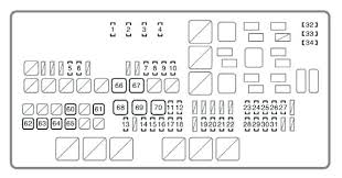 2007 toyota rav4 fuse box diagram tundra second generation wiring 2001 toyota rav4 fuse box diagram at Toyota Rav4 Fuse Box Diagram