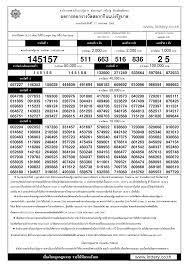 ตรวจหวย ตรวจผลสลากกินแบ่งรัฐบาล 17 มกราคม 2560 ใบตรวจหวย 17/1/60
