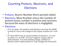 B.8-B.9 In which you will learn about: Atomic number & mass number ...