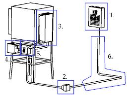 kiln electrical system kiln wiring system