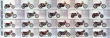suzuki myrons mopeds 1975 suzuki tm75 tm100 tm125 tm250 tm400 tc100 tc125 tc185 rv90 rv125 ts75 ts100 ts125 ts185 ts250 ts400 gt185 gt250 gt380 gt550 gt750