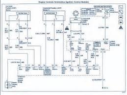 similiar grand prix wiring schematic keywords 2001 pontiac grand prix wiring diagram auto wiring diagrams