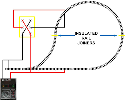 reverse loop wiring sub mini toggle switches model turn the throttle up and proceed through the loop