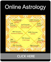 My Vedic Astrology Chart Free Online Indian Vedic Astrology Birth Chart Calculator