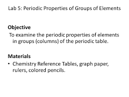 Periodic Properties of Elements. Atomic Radius Atomic radius – the ...