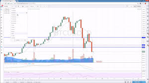 Bitcoin Chart Analysis Bitcoin Technical Analysis Chart 3 25 2017 By Chartguys Com