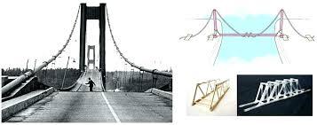 diy rope bridge how to build a rope bridge tame engineering adventure oh the suspense a
