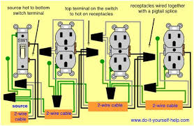 multiple outlets controlled by a single switch home electrical Wiring Diagram For Switched Outlet multiple outlets controlled by a single switch home electrical pinterest wiring diagram for a switched outlet