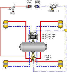 semi trailer abs wiring diagram wiring diagram semi trailer abs wiring diagram
