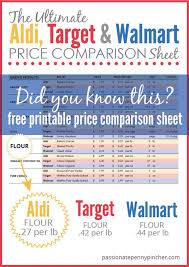 The Ultimate Aldi Target Walmart Price Comparison Chart