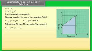 equation for position velocity relation