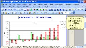Output Business Plan Software Template Financial Projections Cash