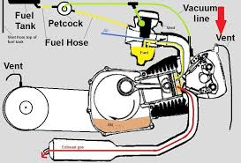 scooter engine diagram wiring diagram load honda 50cc scooter engine diagrams wiring diagram expert 49cc scooter engine diagram scooter engine diagram