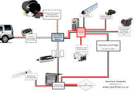 calling all the trailer eletrical wiring gurus page 2 Trailer Inverter Wiring Diagram i have updated my diagram to include the 220v distribution box with circuit breaker trailer converter wiring diagram