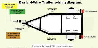 boat trailer wiring diagram also how an electric brake works trailer trailer light wiring harness diagram at Trailer Light Harness Diagram