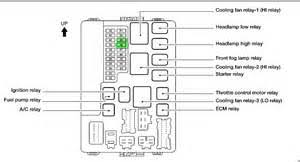 similiar nissan altima fuse box diagram keywords 02 nissan altima fuse box diagram