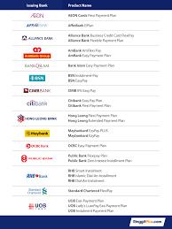 Credit Card Payment Plan Credit Card Payment Plan Under Fontanacountryinn Com