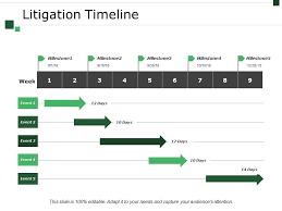 Litigation Timeline Template Litigation Timeline Ppt Sample File Powerpoint Templates
