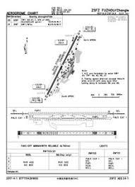 Zsfz Charts Fuzhou Changle International Airport Wikipedia