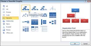 How To Add Smartart Diagrams And Lists In Excel 2010 Dummies