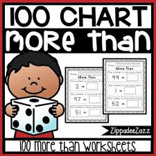 Three Hundred Chart Worksheets For 100 Hundred Chart One Two Three More Than Printables