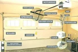 rpm sensor garage door rpm sensor garage door garage door sensor bypass chamberlain professional 1 2