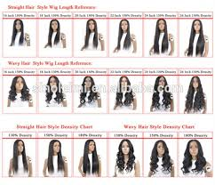 Different Lengths Indian Hair Remy Body Wave Full Lace Wig Buy Full Lace Wig Indian Hair Remy Body Wave Product On Alibaba Com