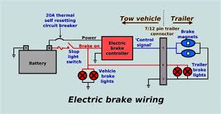 awesome electric trailer brake wiring diagram control bg wiringdraw co pictures electric trailer brake wiring diagram ke breakaway data schema switch and