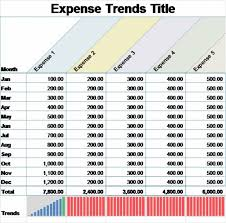 Examples Of Business Expenses Spreadsheet Example Of Business Expense Template Free Budget
