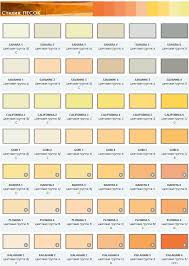 Exterior Stucco Color Chart How To Match Stucco Paint Color For The Facade Of The House