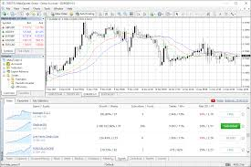 Chart Pro Copy Service Metatrader 4 Forex Trading Platform