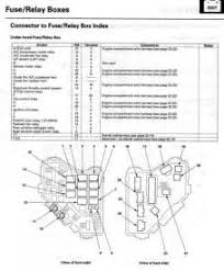 2017 chevy cruze stereo wiring diagram images car stereo for need under hood fuse box relay diagram 2009 crv
