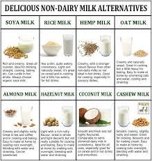 Milk Alternative Comparison Chart Alternative Milks Comparison Chart In 2019 Vegan Milk