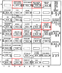 buick rendezvous fuse box location wiring library 2000 buick regal fuse box 25 wiring diagram images wiring diagrams creativeand co 97 buick lesabre