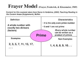 Frayer Definition Ppt Definition Powerpoint Presentation Id 1304174