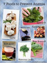 Foods High In Iron Chart 7 Foods That Prevent Anemia Health Remedies Alimentos