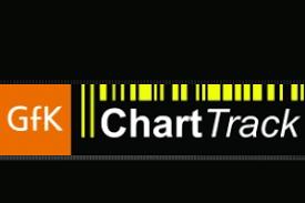 Uk Charts Archives Cramgaming Com