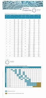 Tata Cgi Sheet Weight Chart Circular Hollow Sections Pipe Distributors Tata