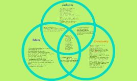 Judaism Christianity And Islam Venn Diagram Venn Diagram Comparing Judaism Christianity Islam Tutmaz