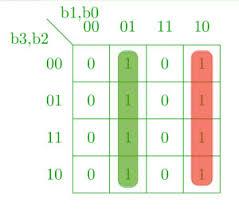 Map Scale Conversion Formula