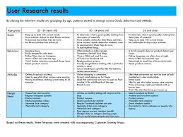 Behaviour Based Questions Behaviour Based Interview Research Paper Pdf Information Seeking